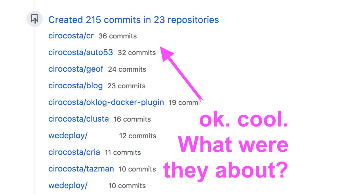 Image illustrating the repositories view showing the status and last release tag of the repositories